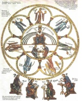 1180 Latin Philosophy Queen of the Sciences