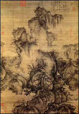 Chinese Painting Mountain Range