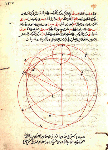 islam mathematics and astronomy - photo #2