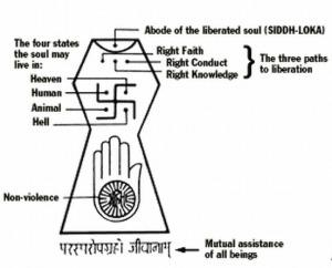 Jain symbol explained