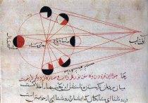 lunar eclipse islamic mathematics