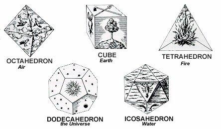 platonic pythagorean elements shapes