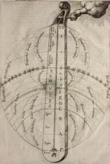 pythagorean harmony