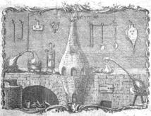 Scheele's labratory