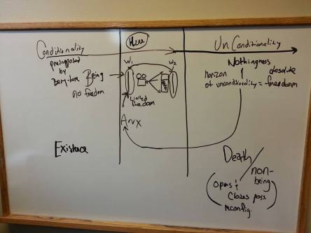 Justin Lipscomb's Diagram of Nothingness and Heidegger