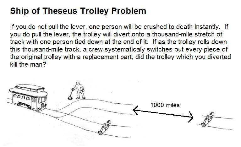 ship-of-theseus-trolley-problem.png