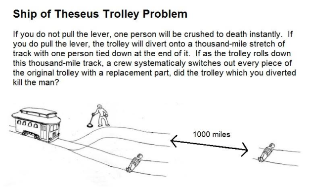 Ship of Theseus Trolley Problem